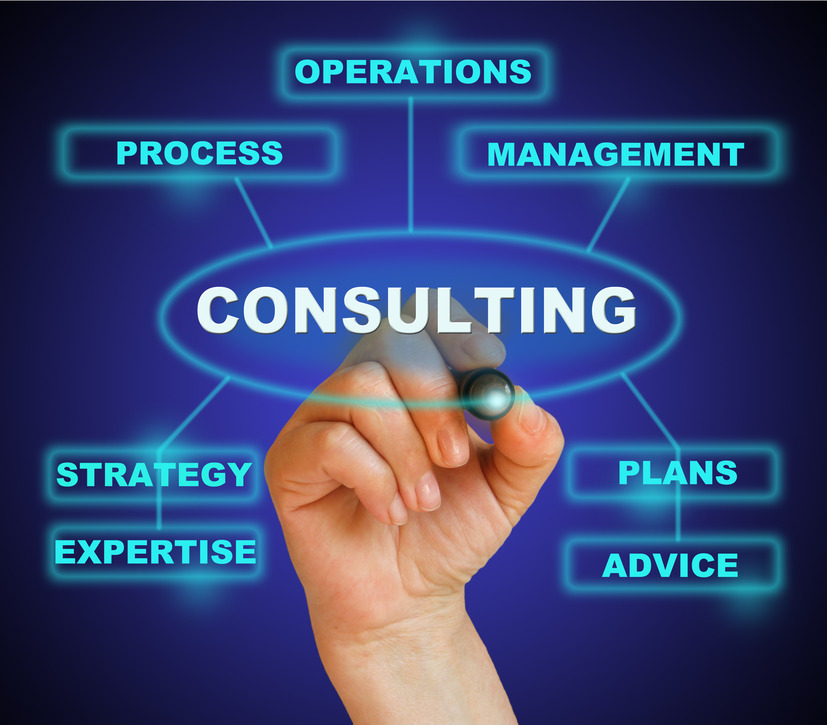Marketing Management Consulting
